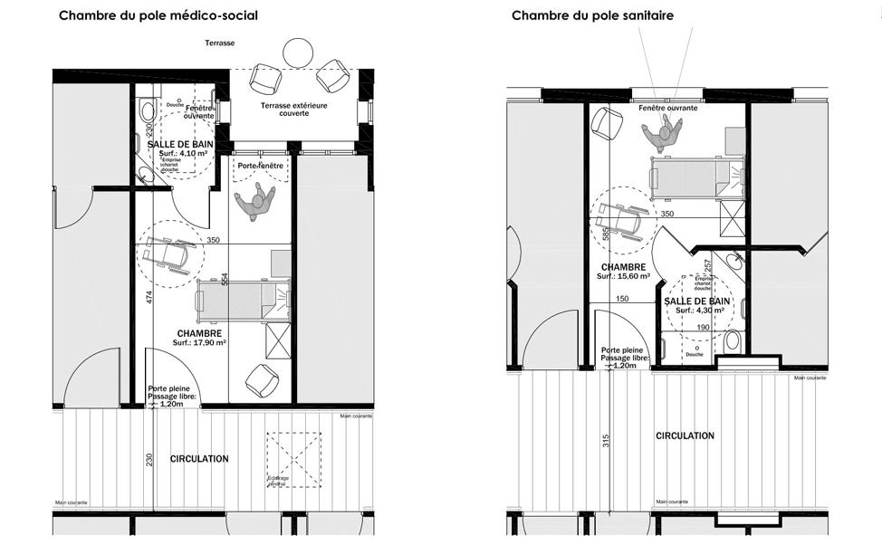 Hôpital local de la Roche Bernard: Détails des chambres